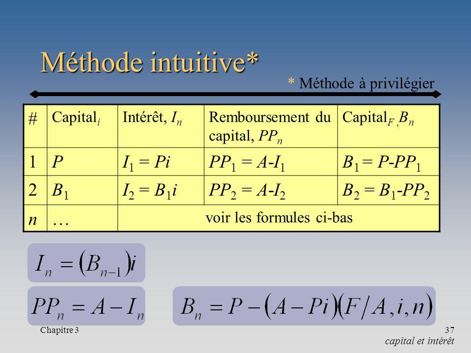 Chapitre 337 Méthode intuitive* capital et intérêt * Méthode à privilégier # Capital i Intérêt, I n Remboursement du capital, PP n Capital F, B n 1PI