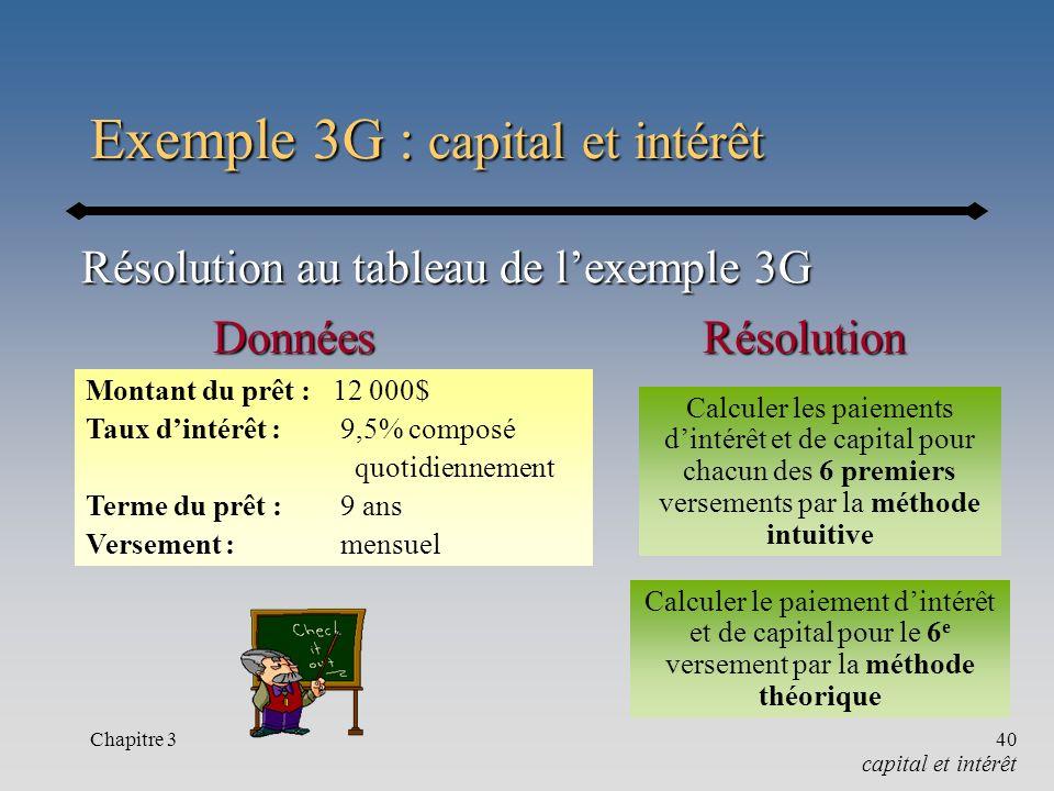 Chapitre 340 Exemple 3G : capital et intérêt Résolution au tableau de lexemple 3G RésolutionDonnées Montant du prêt : 12 000$ Taux dintérêt : 9,5% com