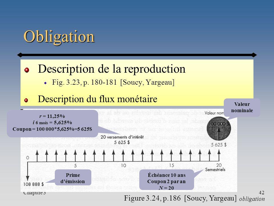 Chapitre 342 Obligation Description de la reproduction Fig. 3.23, p. 180-181 [Soucy, Yargeau] Description du flux monétaire obligation Figure 3.24, p.