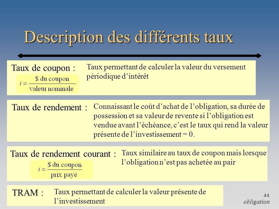 Chapitre 344 Description des différents taux Taux de coupon : Taux permettant de calculer la valeur du versement périodique dintérêt Taux de rendement