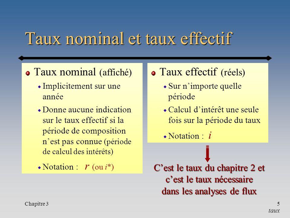 Chapitre 35 Taux nominal et taux effectif Taux nominal (affiché) Implicitement sur une année Donne aucune indication sur le taux effectif si la périod