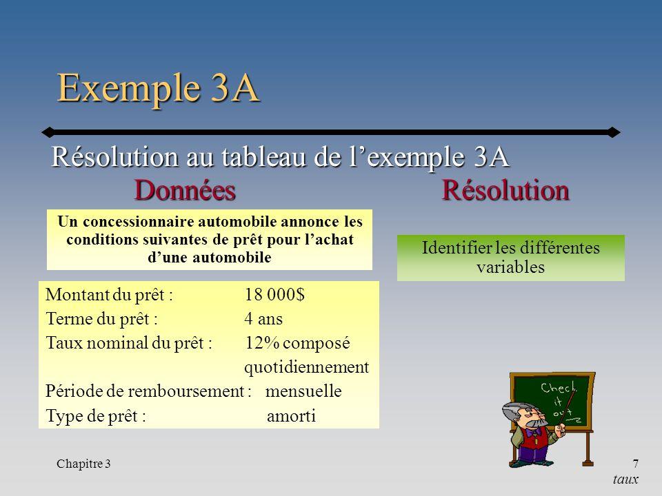Chapitre 37 Exemple 3A Résolution au tableau de lexemple 3A RésolutionDonnées Un concessionnaire automobile annonce les conditions suivantes de prêt p