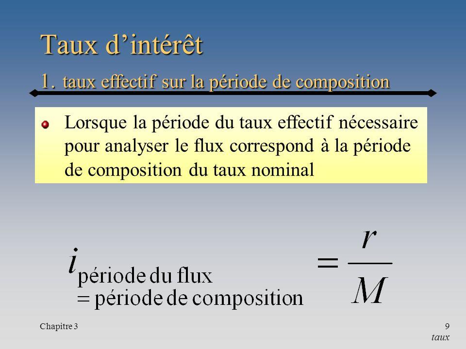 Chapitre 39 Taux dintérêt 1. taux effectif sur la période de composition Lorsque la période du taux effectif nécessaire pour analyser le flux correspo