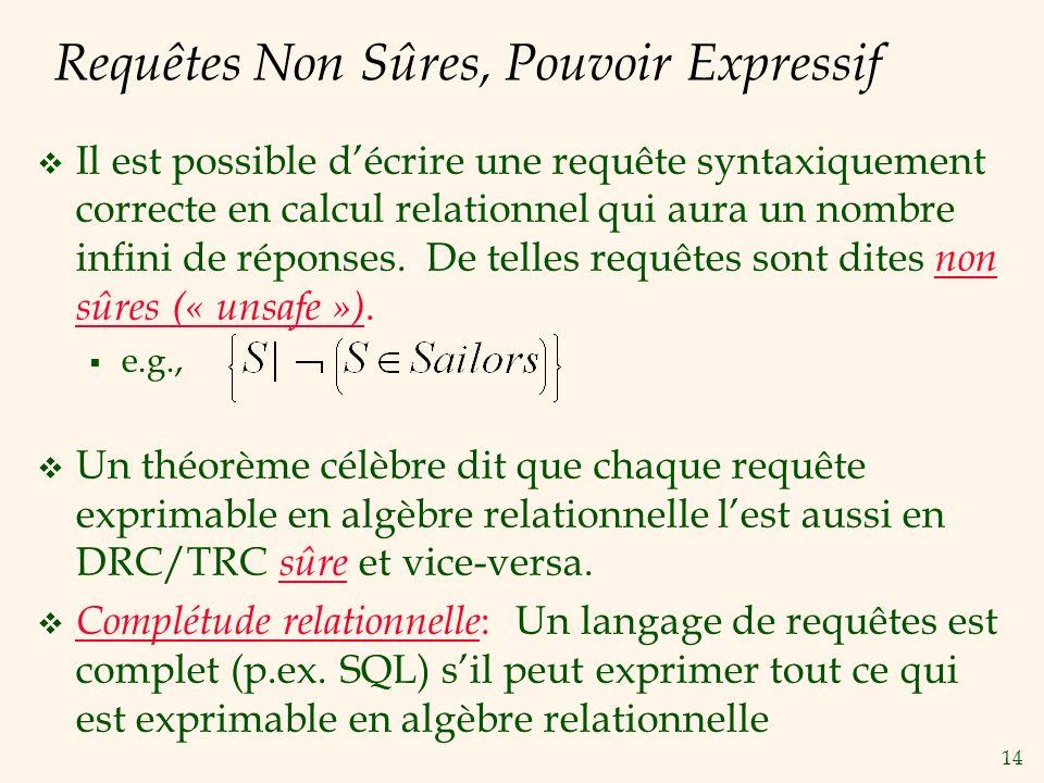 14 Requêtes Non Sûres, Pouvoir Expressif Il est possible décrire une requête syntaxiquement correcte en calcul relationnel qui aura un nombre infini d