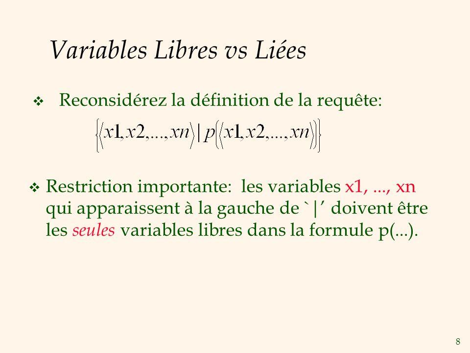 8 Variables Libres vs Liées Reconsidérez la définition de la requête: Restriction importante: les variables x1,..., xn qui apparaissent à la gauche de
