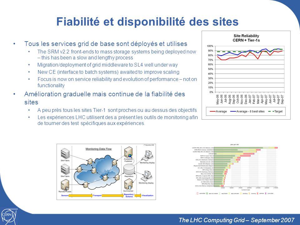 15 La Grille de Calcul du LHC – février 2007 Tests de disponibilité des sites pour CMS 80% Des tests de disponibilité (SAM - Site Availability Monitoring) vérifient que les services cruciaux pour CMS fonctionnent dans chaque site.