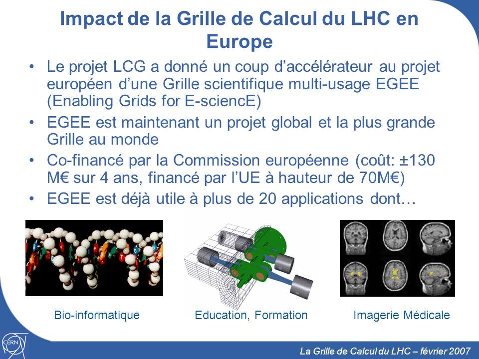 Le projet EGEE EGEE –Démarré en avril 2004, maintenant dans sa 2 ème phase avec 91 partenaires dans 32 pays –3 ème phase (2008-2010) en préparation Objectifs –Etablir une grille productive pour le-Science à très grande échelle –Attirer de nouvelles ressources et des utilisateurs issus de lindustrie et de la science –Maintenir et améliorer gLite, la couche intergicielle pour la Grille