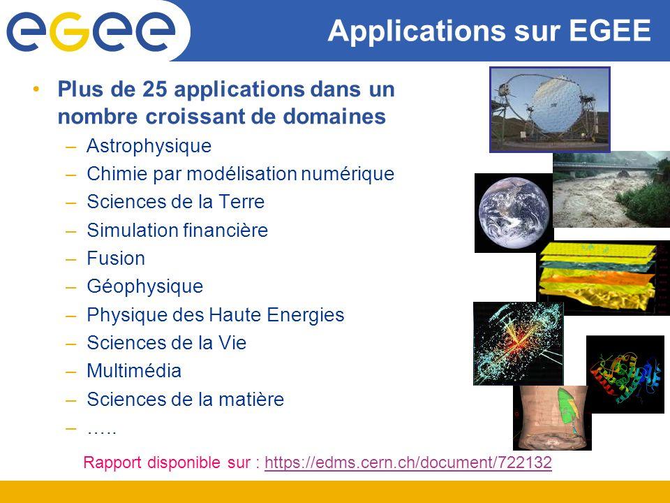 Applications sur EGEE Plus de 25 applications dans un nombre croissant de domaines –Astrophysique –Chimie par modélisation numérique –Sciences de la T