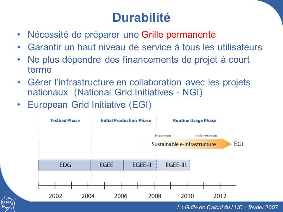 23 La Grille de Calcul du LHC – février 2007 Durabilité Nécessité de préparer une Grille permanente Garantir un haut niveau de service à tous les util