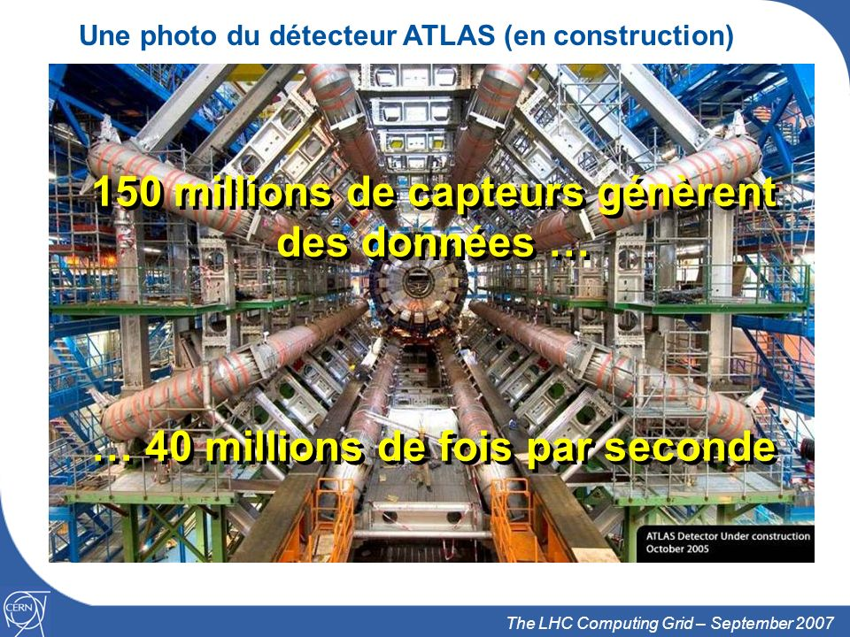 5 The LHC Computing Grid – September 2007 Une photo du détecteur ATLAS (en construction) 150 millions de capteurs génèrent des données … … 40 millions
