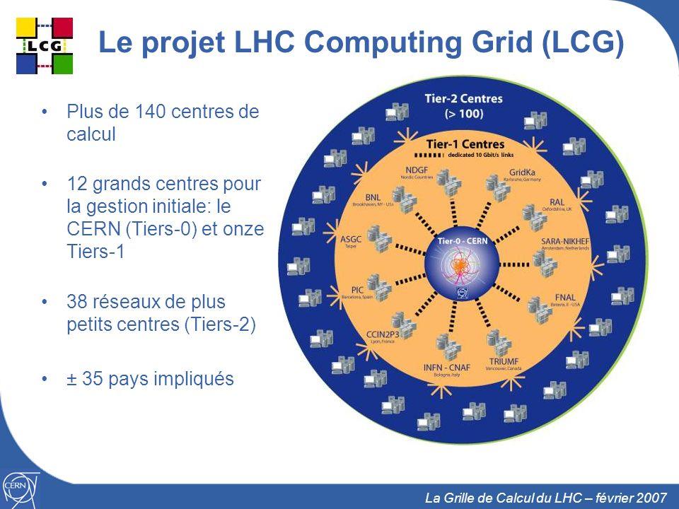 9 La Grille de Calcul du LHC – février 2007 Le projet LHC Computing Grid (LCG) Plus de 140 centres de calcul 12 grands centres pour la gestion initial