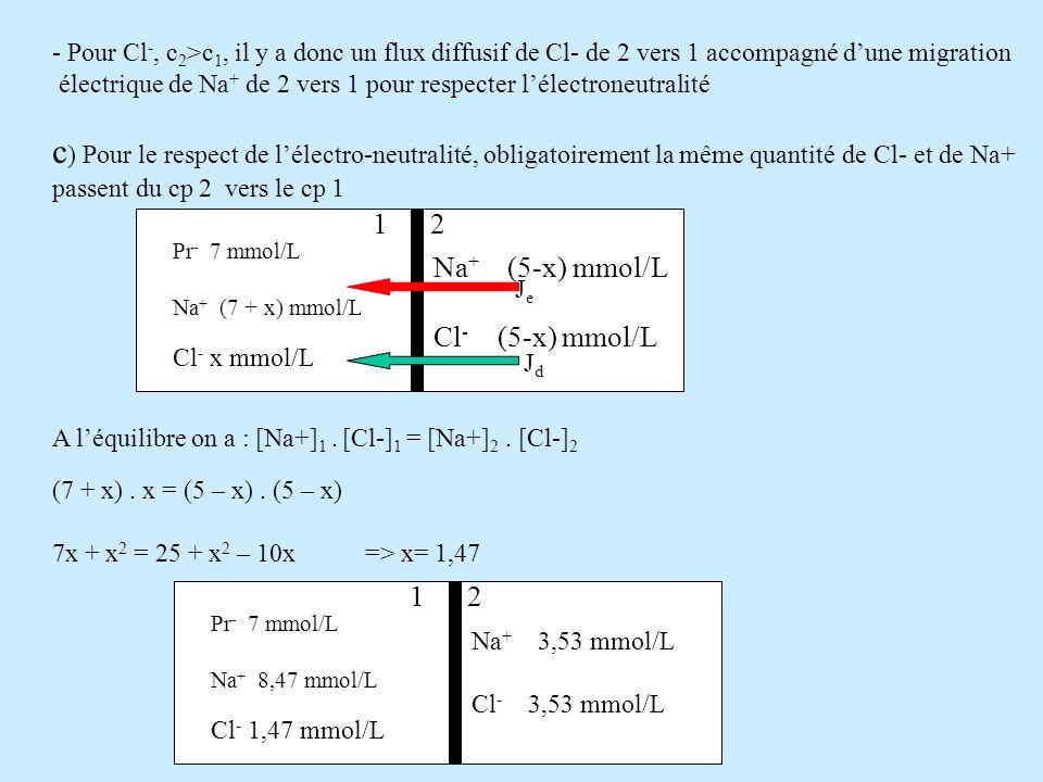 Na + (5-x) mmol/L Cl - (5-x) mmol/L 12 Pr - 7 mmol/L Na + (7 + x) mmol/L Cl - x mmol/L - Pour Cl -, c 2 >c 1, il y a donc un flux diffusif de Cl- de 2