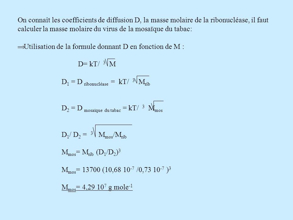 Exercice n°2 Utilisation de la relation entre le coefficient de diffusion D et le rayon de la molécule: D= kT/6 r Avec k=cste de Boltzmann (1,38 10 -23 J) = viscosité du milieu (Pa s) r= rayon de la molécule (m) r = kT/6 D r = 1,38 10 -23.