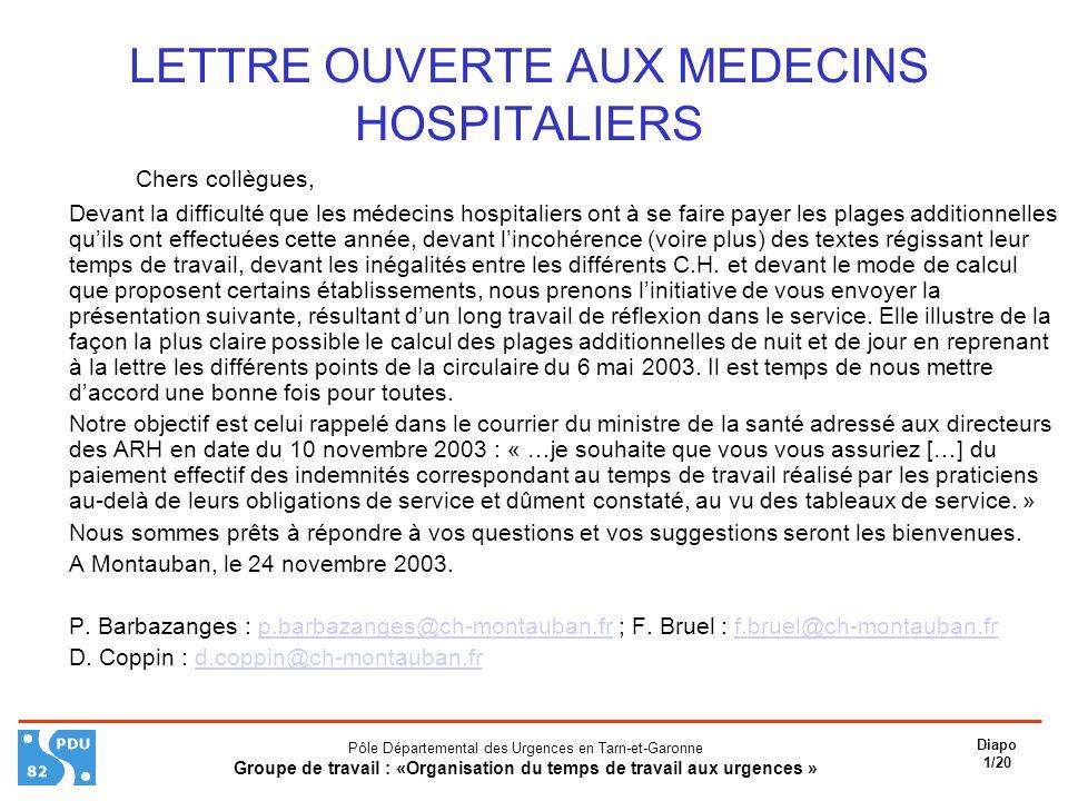 Pôle Départemental des Urgences en Tarn-et-Garonne Groupe de travail : «Organisation du temps de travail aux urgences » Diapo 2/20 Organisation du temps de travail aux urgences P.