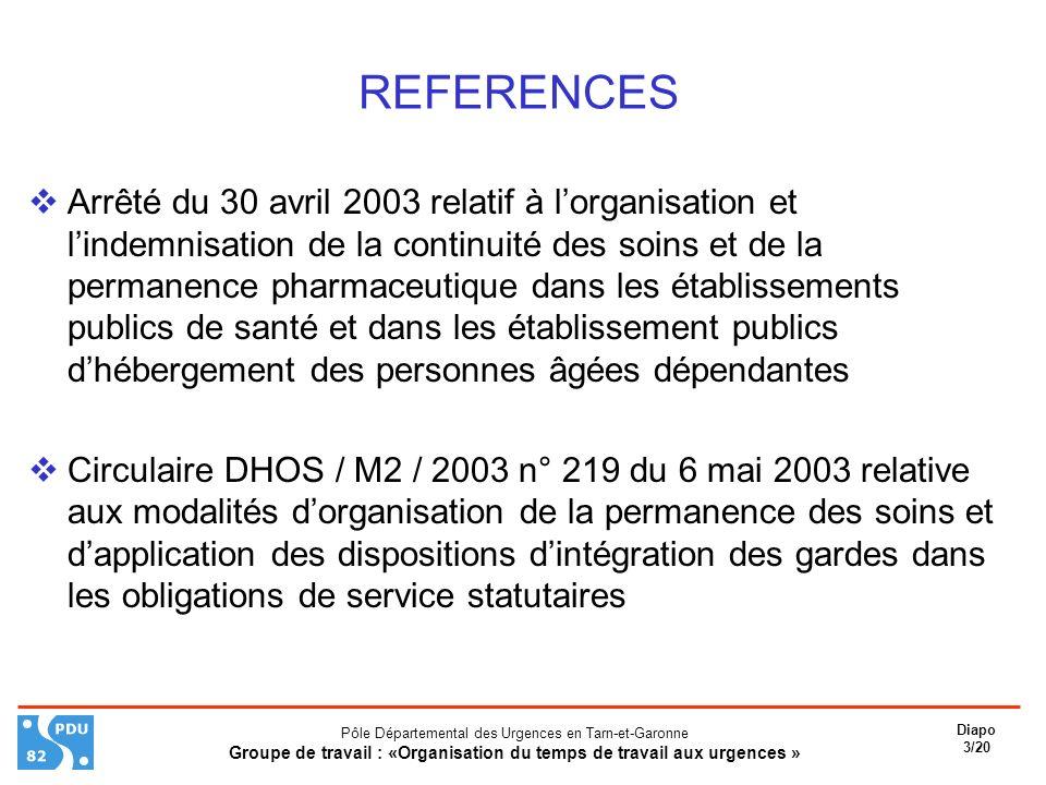 Pôle Départemental des Urgences en Tarn-et-Garonne Groupe de travail : «Organisation du temps de travail aux urgences » Diapo 3/20 REFERENCES Arrêté du 30 avril 2003 relatif à lorganisation et lindemnisation de la continuité des soins et de la permanence pharmaceutique dans les établissements publics de santé et dans les établissement publics dhébergement des personnes âgées dépendantes Circulaire DHOS / M2 / 2003 n° 219 du 6 mai 2003 relative aux modalités dorganisation de la permanence des soins et dapplication des dispositions dintégration des gardes dans les obligations de service statutaires