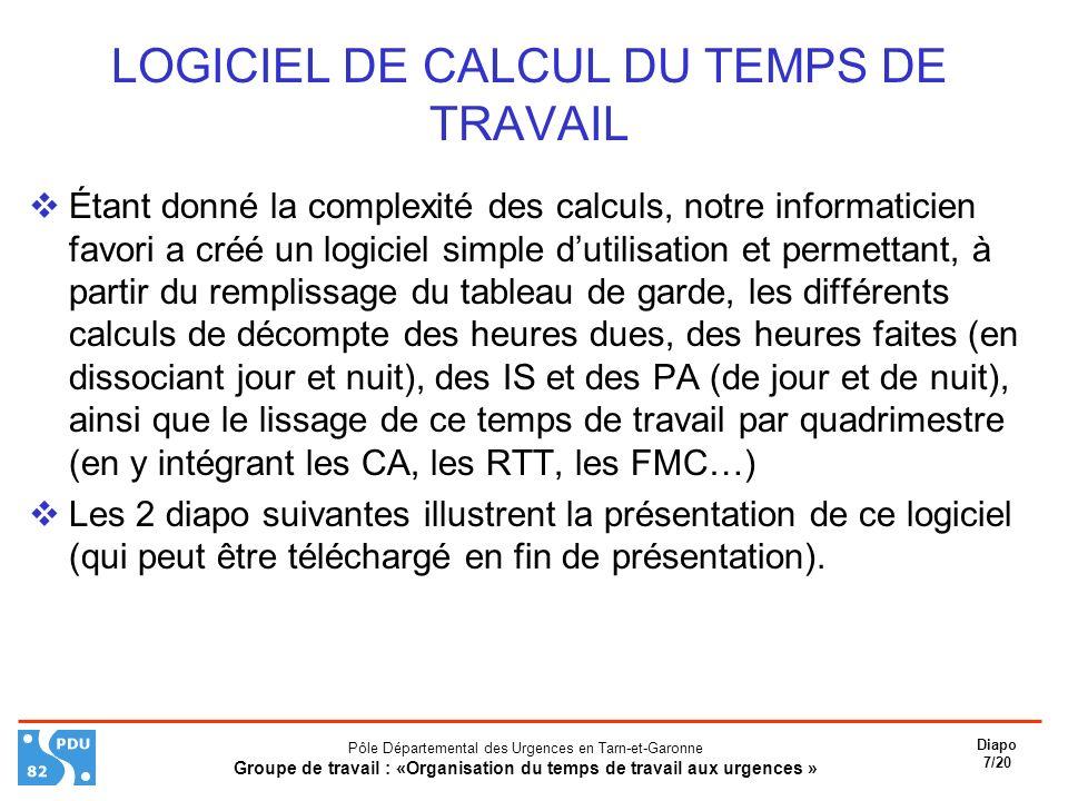 Pôle Départemental des Urgences en Tarn-et-Garonne Groupe de travail : «Organisation du temps de travail aux urgences » Diapo 18/20 LISSAGE SUR LE 1 er QUADRIMESTRE PAR LE LOGICIEL