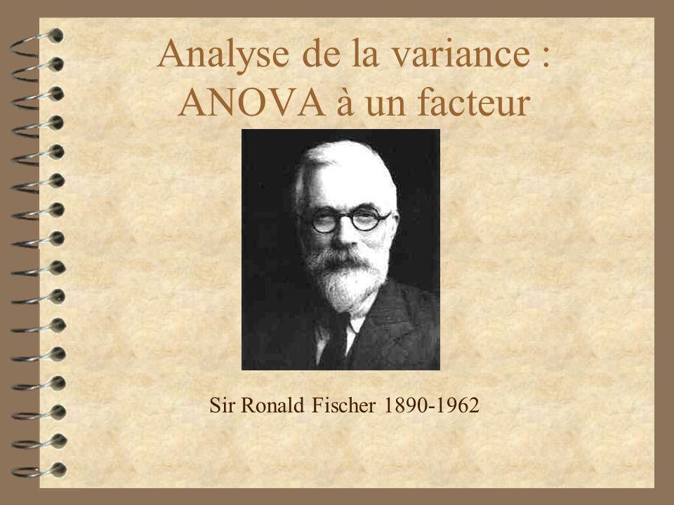 Analyse de la variance : ANOVA à un facteur Sir Ronald Fischer 1890-1962