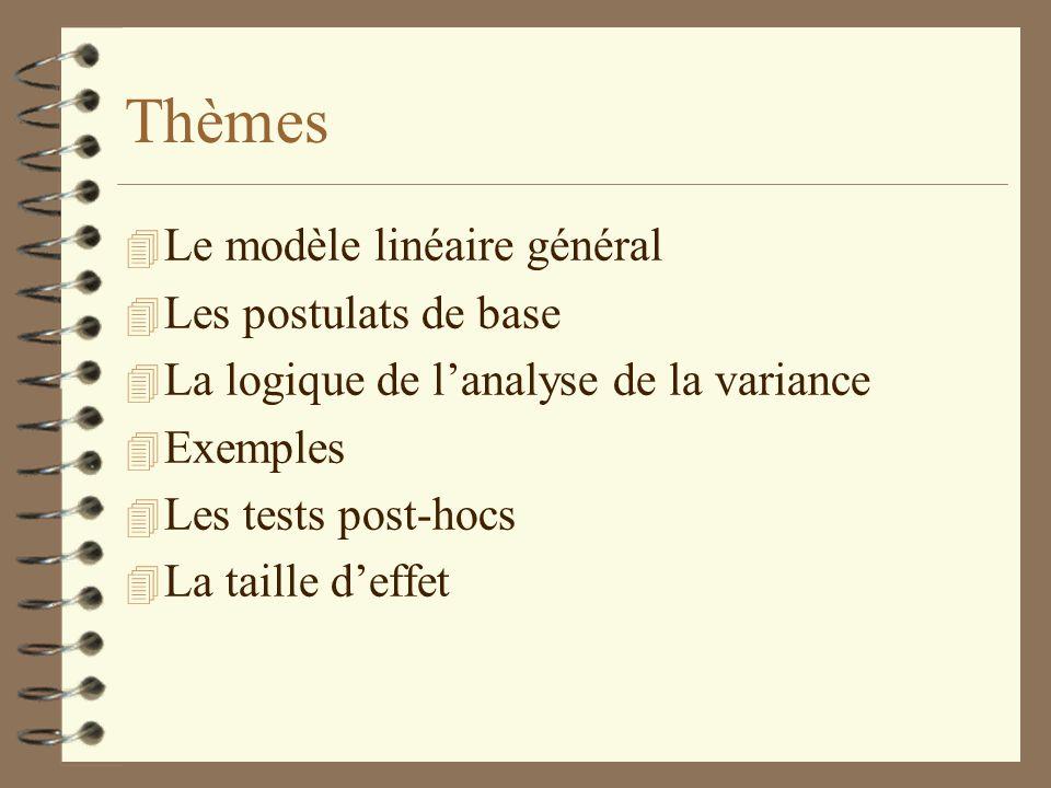 Thèmes 4 Le modèle linéaire général 4 Les postulats de base 4 La logique de lanalyse de la variance 4 Exemples 4 Les tests post-hocs 4 La taille deffe