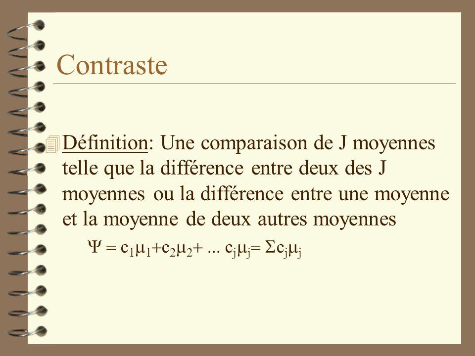 Contraste 4 Définition: Une comparaison de J moyennes telle que la différence entre deux des J moyennes ou la différence entre une moyenne et la moyen