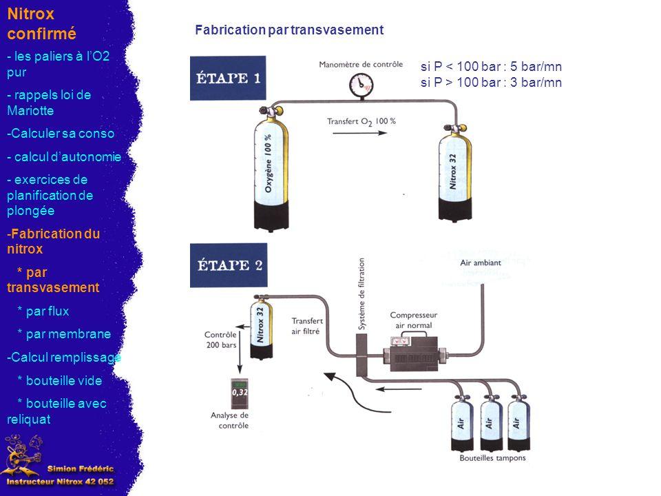 Nitrox confirmé Fabrication par transvasement - les paliers à lO2 pur - rappels loi de Mariotte -Calculer sa conso - calcul dautonomie - exercices de planification de plongée -Fabrication du nitrox * par transvasement * par flux * par membrane -Calcul remplissage * bouteille vide * bouteille avec reliquat si P < 100 bar : 5 bar/mn si P > 100 bar : 3 bar/mn
