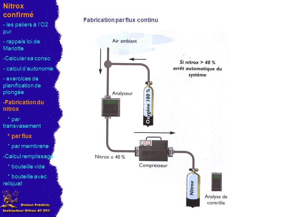 Nitrox confirmé Fabrication par flux continu - les paliers à lO2 pur - rappels loi de Mariotte -Calculer sa conso - calcul dautonomie - exercices de planification de plongée -Fabrication du nitrox * par transvasement * par flux * par membrane -Calcul remplissage * bouteille vide * bouteille avec reliquat