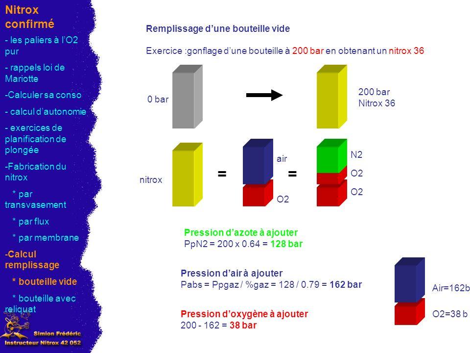 Nitrox confirmé Remplissage dune bouteille vide Exercice :gonflage dune bouteille à 200 bar en obtenant un nitrox 36 Pression dazote à ajouter PpN2 = 200 x 0.64 = 128 bar Pression dair à ajouter Pabs = Ppgaz / %gaz = 128 / 0.79 = 162 bar Pression doxygène à ajouter 200 - 162 = 38 bar 0 bar 200 bar Nitrox 36 nitrox air O2 N2 == Air=162b O2=38 b - les paliers à lO2 pur - rappels loi de Mariotte -Calculer sa conso - calcul dautonomie - exercices de planification de plongée -Fabrication du nitrox * par transvasement * par flux * par membrane -Calcul remplissage * bouteille vide * bouteille avec reliquat