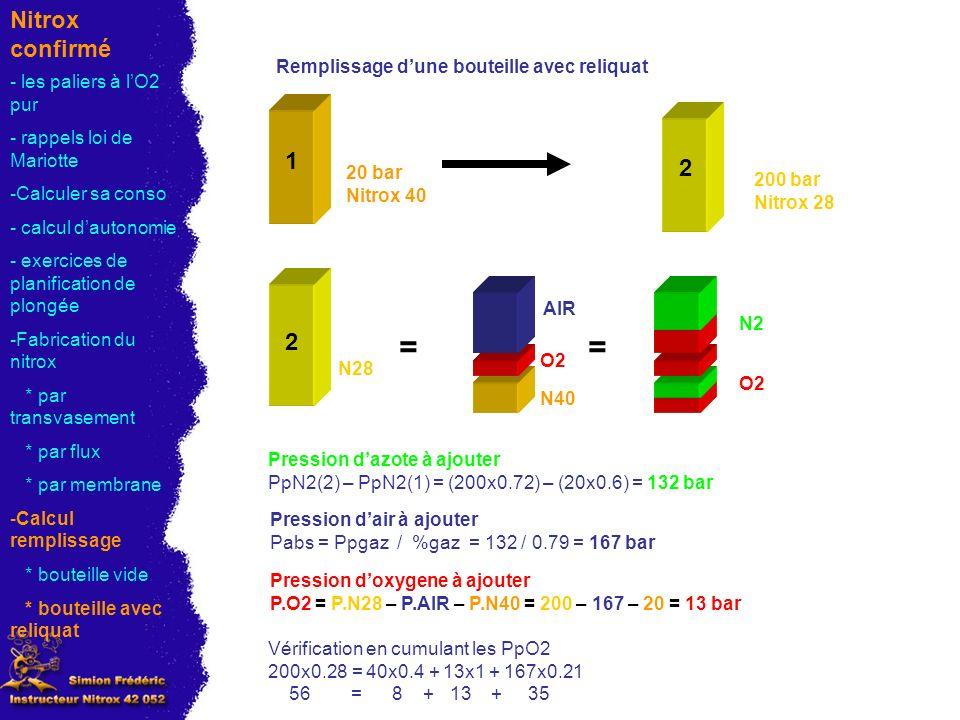 Nitrox confirmé Remplissage dune bouteille avec reliquat 20 bar Nitrox 40 200 bar Nitrox 28 N28 == N40 O2 AIR O2 N2 Pression dazote à ajouter PpN2(2) – PpN2(1) = (200x0.72) – (20x0.6) = 132 bar 1 2 2 Pression dair à ajouter Pabs = Ppgaz / %gaz = 132 / 0.79 = 167 bar Pression doxygene à ajouter P.O2 = P.N28 – P.AIR – P.N40 = 200 – 167 – 20 = 13 bar Vérification en cumulant les PpO2 200x0.28 = 40x0.4 + 13x1 + 167x0.21 56 = 8 + 13 + 35 - les paliers à lO2 pur - rappels loi de Mariotte -Calculer sa conso - calcul dautonomie - exercices de planification de plongée -Fabrication du nitrox * par transvasement * par flux * par membrane -Calcul remplissage * bouteille vide * bouteille avec reliquat