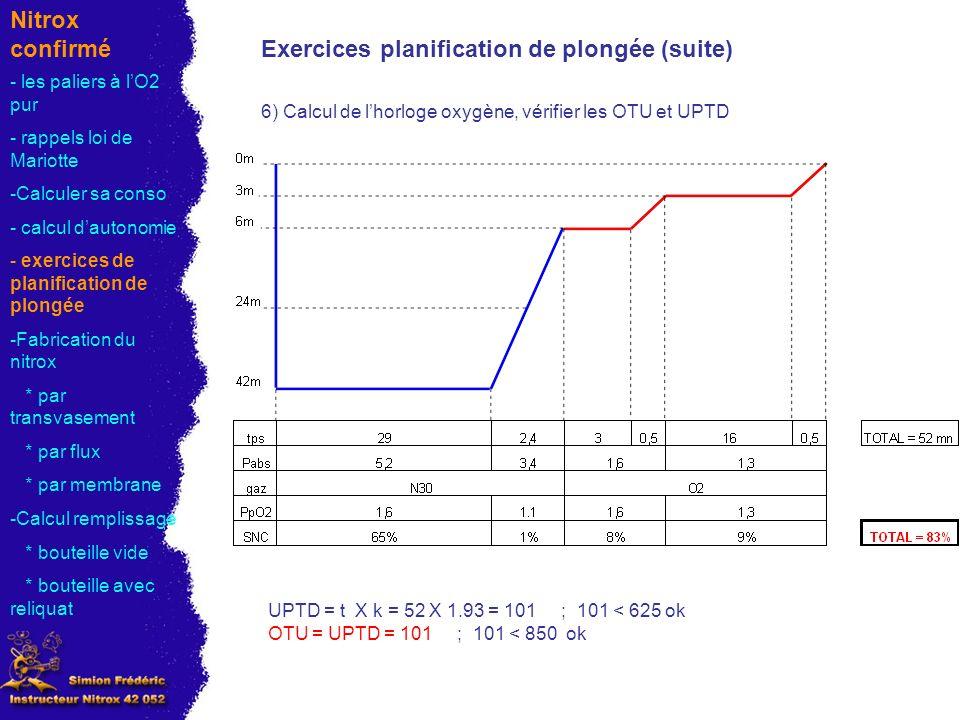 Nitrox confirmé Exercices planification de plongée (suite) 6) Calcul de lhorloge oxygène, vérifier les OTU et UPTD 0m UPTD = t X k = 52 X 1.93 = 101 ; 101 < 625 ok OTU = UPTD = 101 ; 101 < 850 ok - les paliers à lO2 pur - rappels loi de Mariotte -Calculer sa conso - calcul dautonomie - exercices de planification de plongée -Fabrication du nitrox * par transvasement * par flux * par membrane -Calcul remplissage * bouteille vide * bouteille avec reliquat