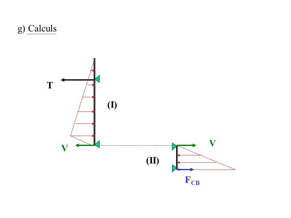 g) Calculs T V (I) F CB V (II)