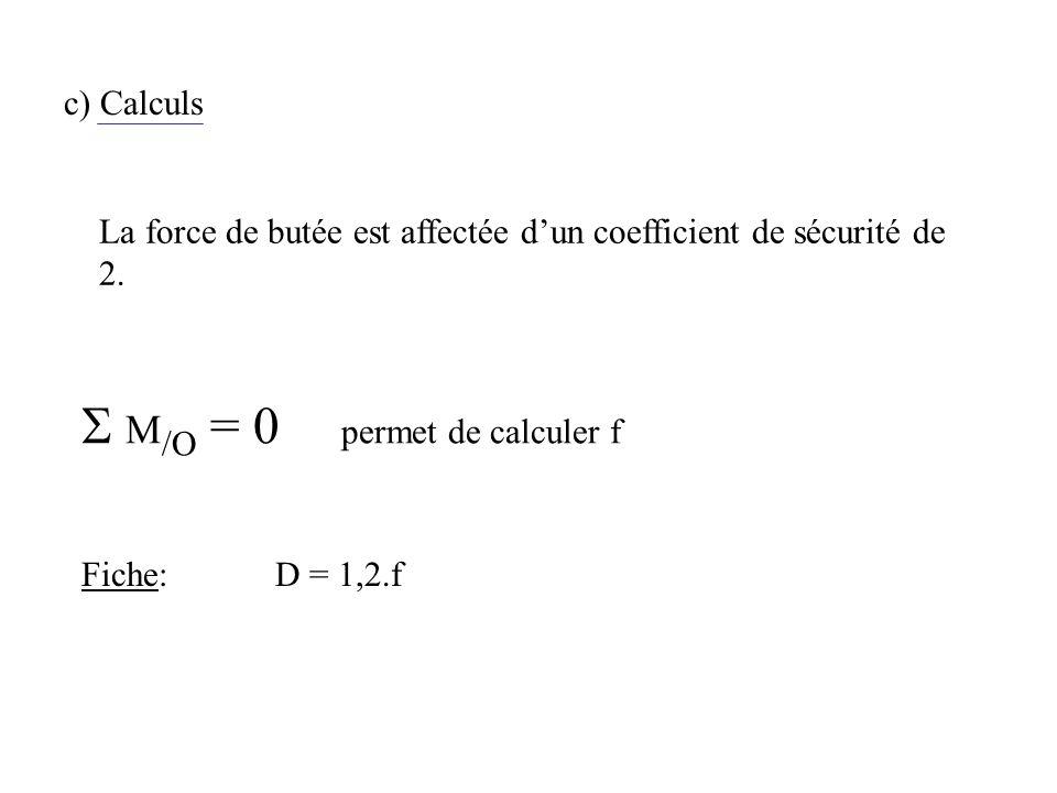 c) Calculs M /O = 0 permet de calculer f Fiche: D = 1,2.f La force de butée est affectée dun coefficient de sécurité de 2.