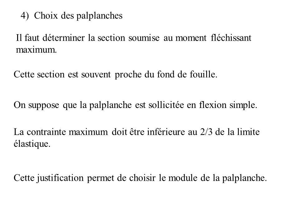 4) Choix des palplanches Il faut déterminer la section soumise au moment fléchissant maximum. Cette section est souvent proche du fond de fouille. On