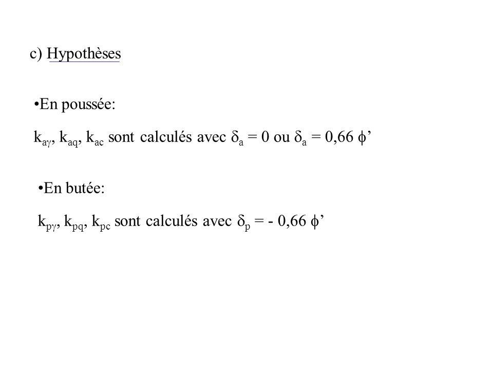 c) Hypothèses En poussée: k a, k aq, k ac sont calculés avec a = 0 ou a = 0,66 En butée: k p, k pq, k pc sont calculés avec p = - 0,66