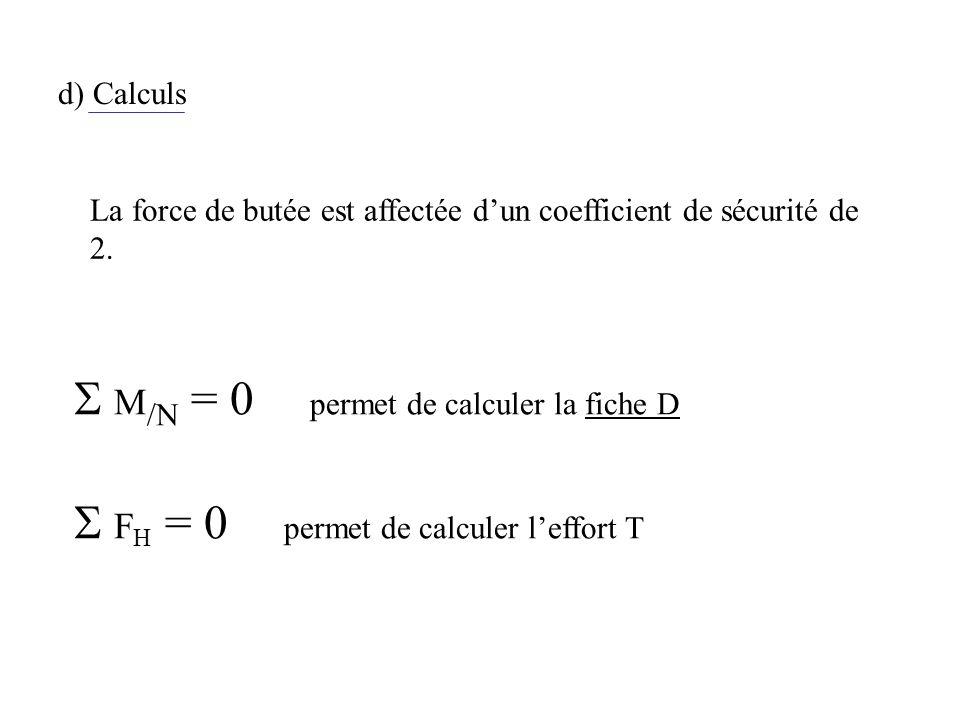 d) Calculs M /N = 0 permet de calculer la fiche D F H = 0 permet de calculer leffort T La force de butée est affectée dun coefficient de sécurité de 2
