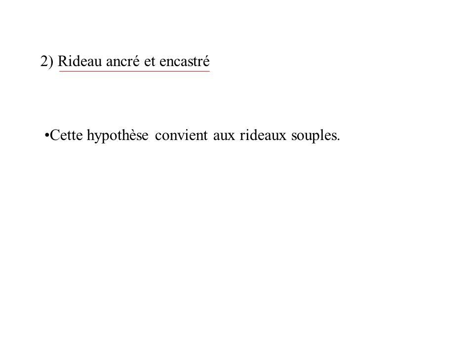 2) Rideau ancré et encastré Cette hypothèse convient aux rideaux souples.