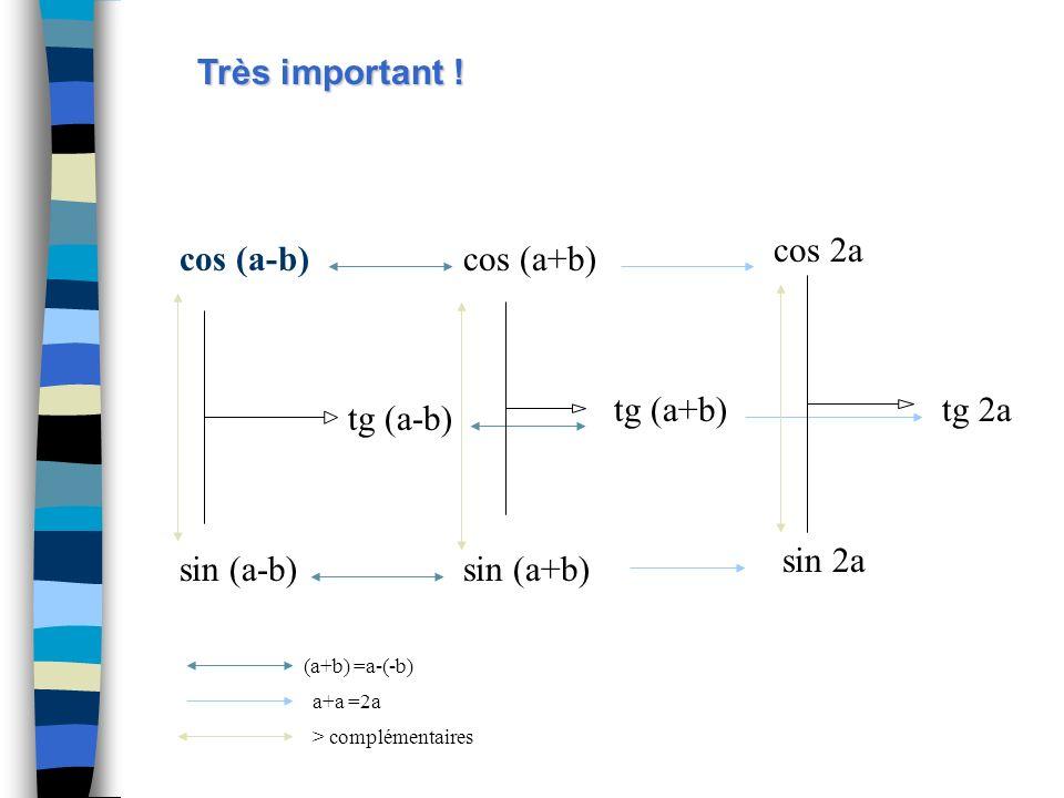 Formules daddition (suite) Facile de trouver les autres formules d addition à partir de cos (a-b)
