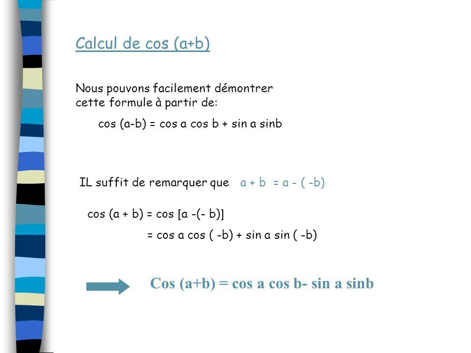 Calcul de cos (a+b) Nous pouvons facilement démontrer cette formule à partir de: cos (a-b) = cos a cos b + sin a sinb IL suffit de remarquer que Cos (a+b) = cos a cos b- sin a sinb a + b = a - ( -b) cos (a + b) = cos a -(- b) = cos a cos ( -b) + sin a sin ( -b)