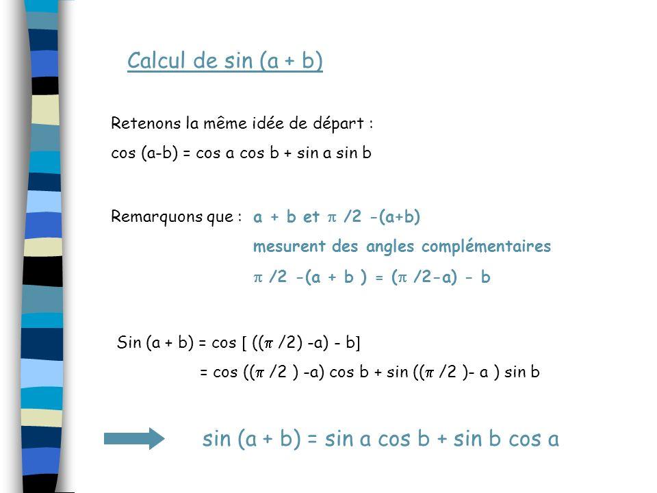 Calcul de sin (a + b) Retenons la même idée de départ : cos (a-b) = cos a cos b + sin a sin b Remarquons que :a + b et /2 -(a+b) mesurent des angles complémentaires /2 -(a + b ) = ( /2-a) - b Sin (a + b) = cos (( /2) -a) - b = cos (( /2 ) -a) cos b + sin (( /2 )- a ) sin b sin (a + b) = sin a cos b + sin b cos a