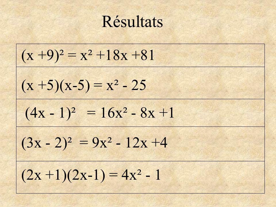 Résultats (x-7)(x+7) = x² - 49 (x+6)² = x² +12x +36 (3x-1)² = 9x² - 6x +1 (2x+3)² = 4x² + 12x +9 (4x+1)(4x-1) = 16x² - 1