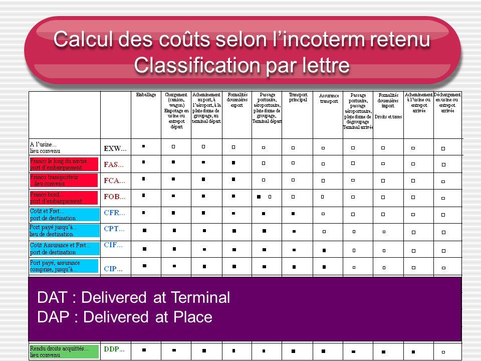 Maison d'éducation de la Légion d'honneur - Gestion des opérations import- export Calcul des coûts selon lincoterm retenu Classification par lettre DA