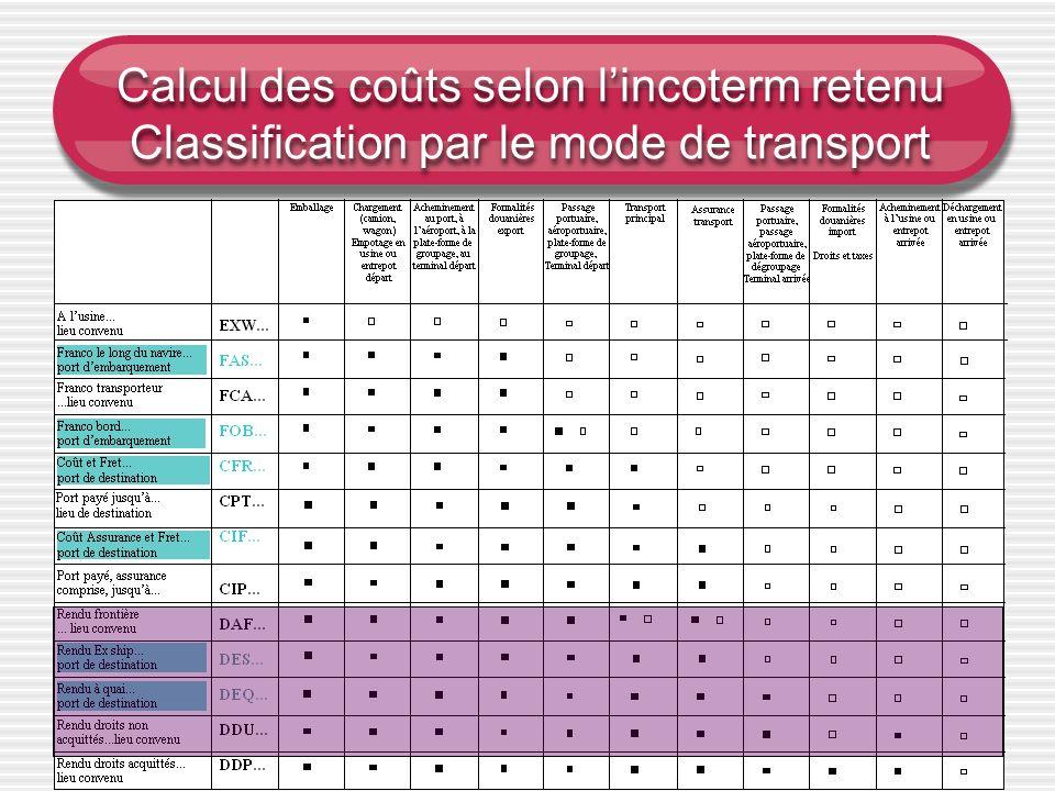 Maison d'éducation de la Légion d'honneur - Gestion des opérations import- export Calcul des coûts selon lincoterm retenu Classification par le mode d