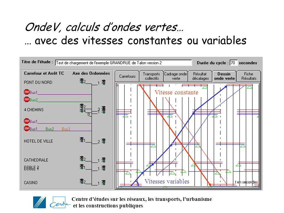 Centre détudes sur les réseaux, les transports, lurbanisme et les constructions publiques OndeV, calculs dondes vertes… … avec des vitesses constantes