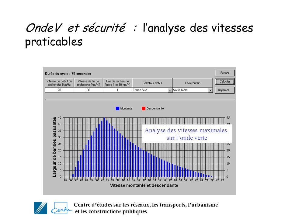 Centre détudes sur les réseaux, les transports, lurbanisme et les constructions publiques OndeV et sécurité : lanalyse des vitesses praticables Analys