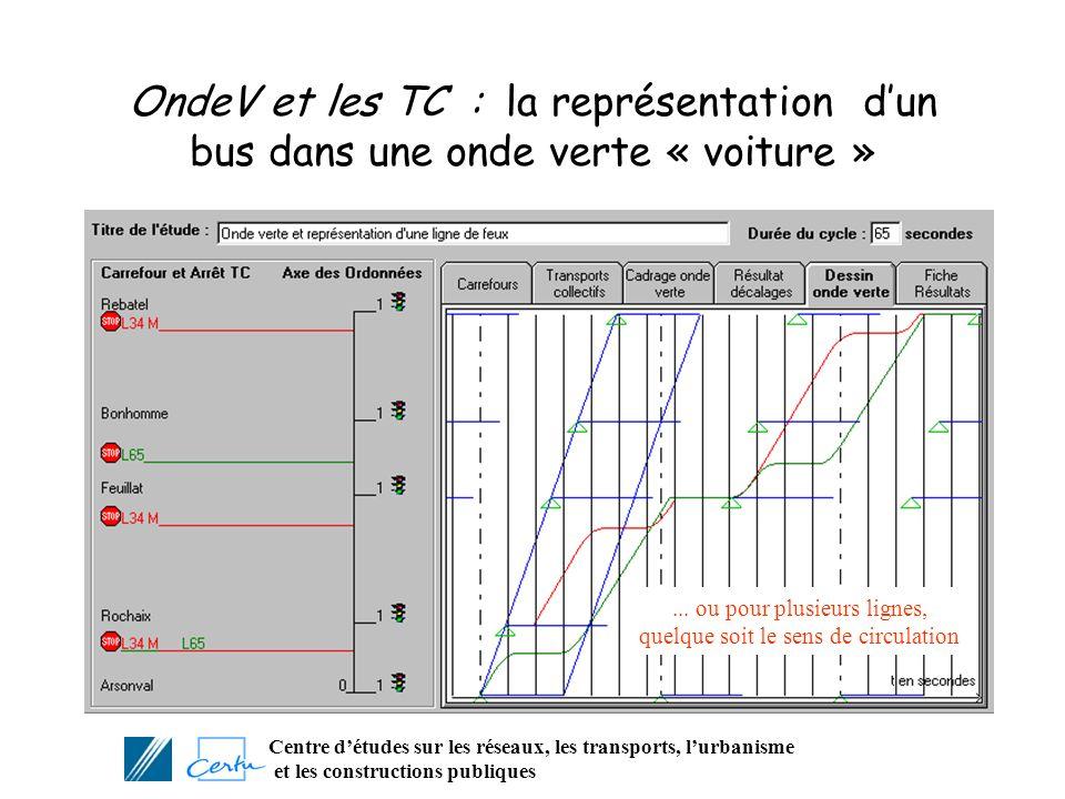 Centre détudes sur les réseaux, les transports, lurbanisme et les constructions publiques OndeV et les TC : la représentation dun bus dans une onde ve