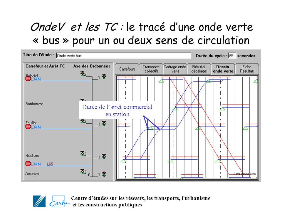 Centre détudes sur les réseaux, les transports, lurbanisme et les constructions publiques OndeV et les TC : le tracé dune onde verte « bus » pour un o