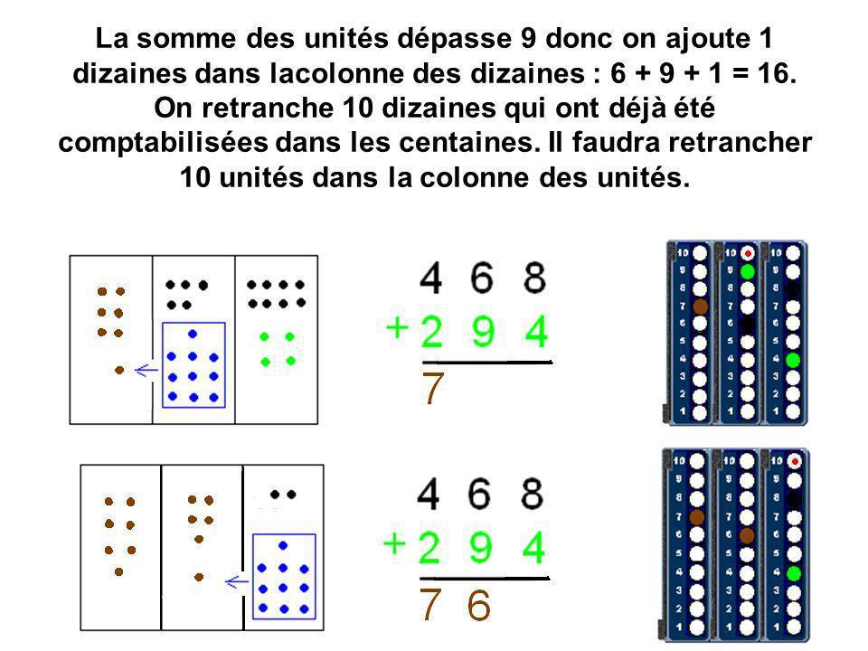 La somme des unités dépasse 9 donc on ajoute 1 dizaines dans lacolonne des dizaines : 6 + 9 + 1 = 16. On retranche 10 dizaines qui ont déjà été compta