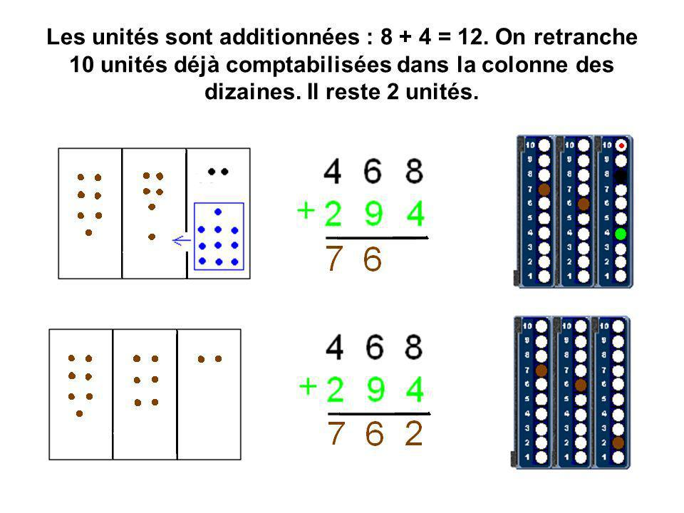 Les unités sont additionnées : 8 + 4 = 12. On retranche 10 unités déjà comptabilisées dans la colonne des dizaines. Il reste 2 unités.
