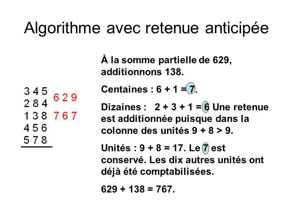 Algorithme avec retenue anticipée À la somme partielle de 629, additionnons 138. Centaines : 6 + 1 = 7. Dizaines : 2 + 3 + 1 = 6 Une retenue est addit