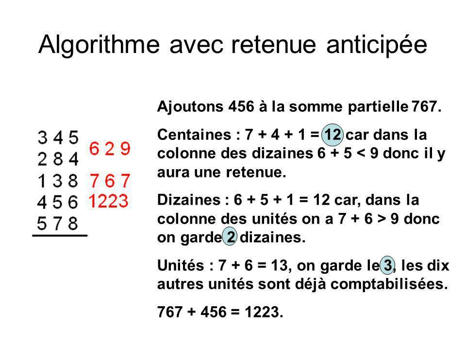 Algorithme avec retenue anticipée Ajoutons 456 à la somme partielle 767. Centaines : 7 + 4 + 1 = 12 car dans la colonne des dizaines 6 + 5 < 9 donc il