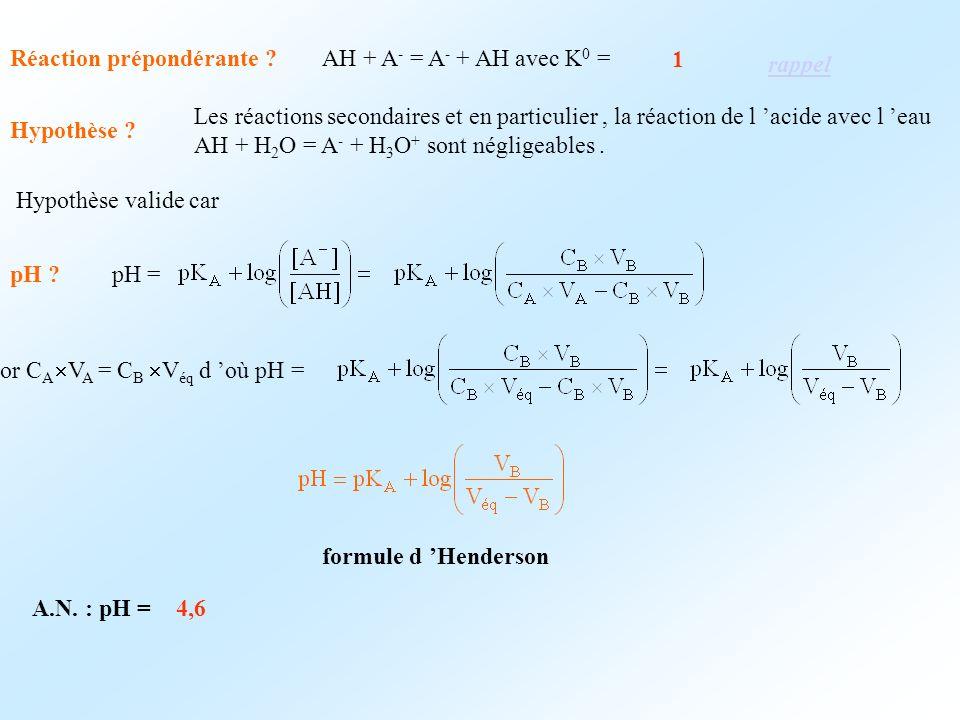 Réaction prépondérante ?AH + A - = A - + AH avec K 0 = 1 Hypothèse ? Les réactions secondaires et en particulier, la réaction de l acide avec l eau AH