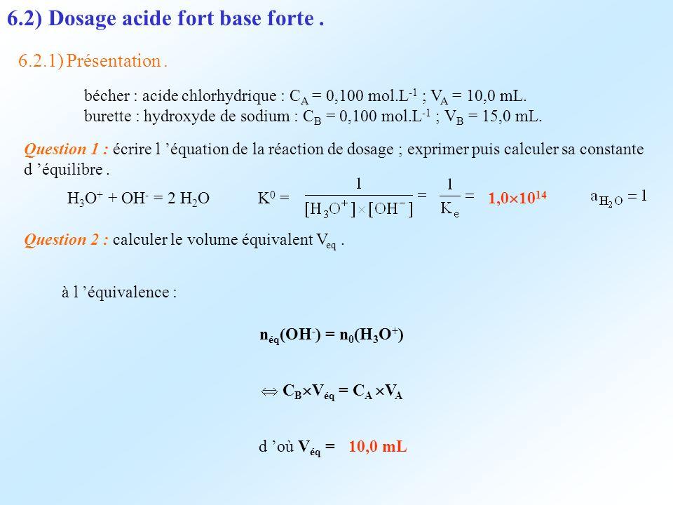 6.2) Dosage acide fort base forte. 6.2.1) Présentation. bécher : acide chlorhydrique : C A = 0,100 mol.L -1 ; V A = 10,0 mL. burette : hydroxyde de so